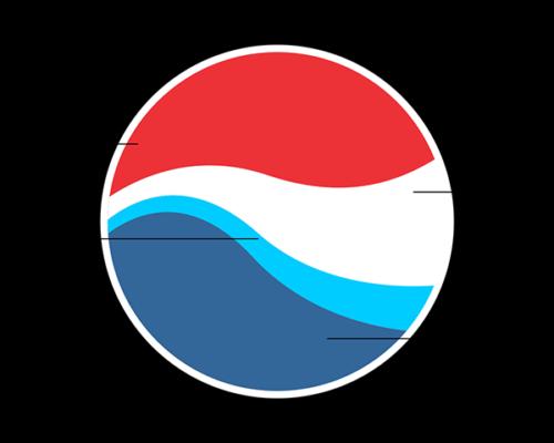 PepsiPartes